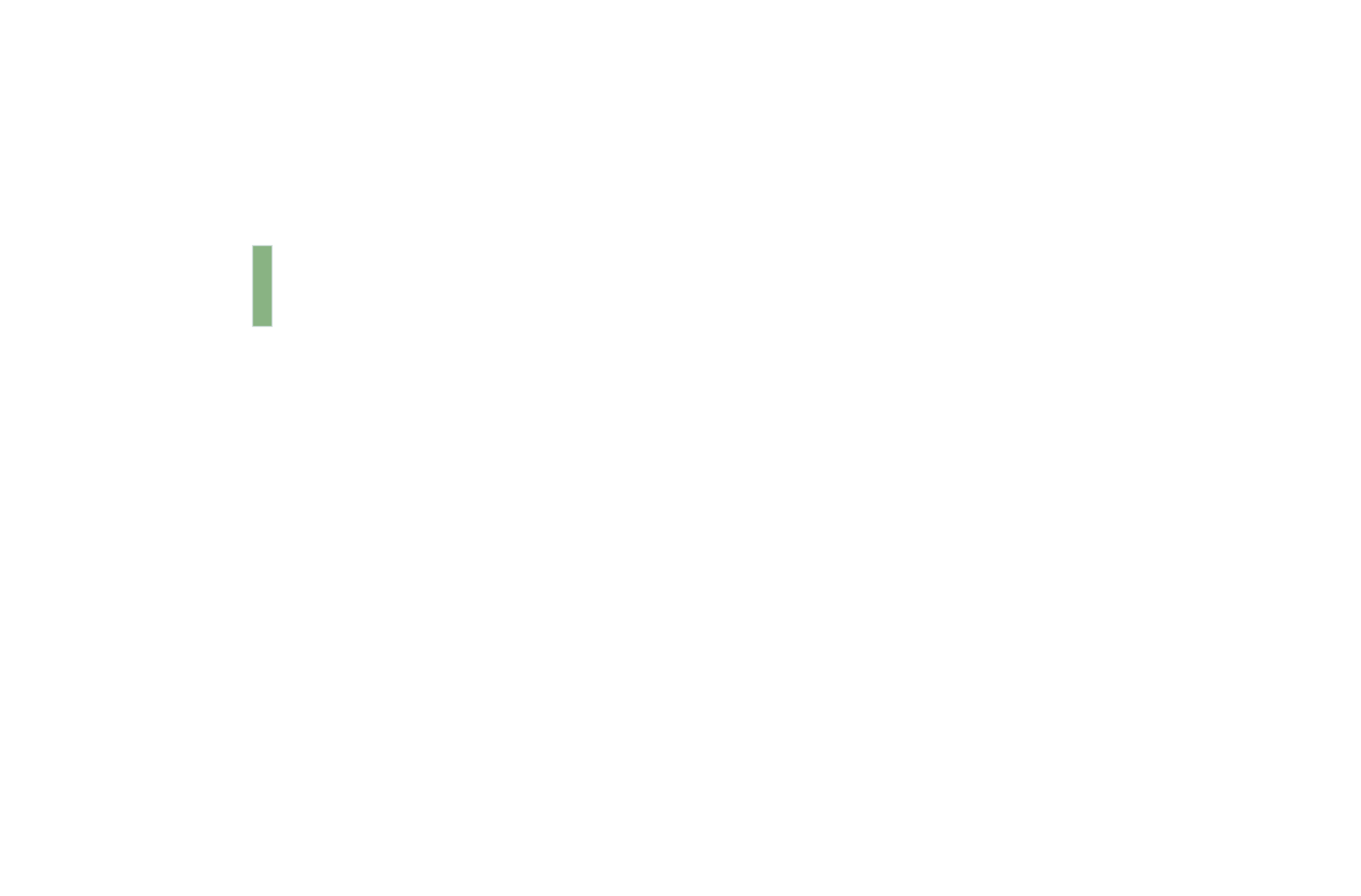 Unit e005